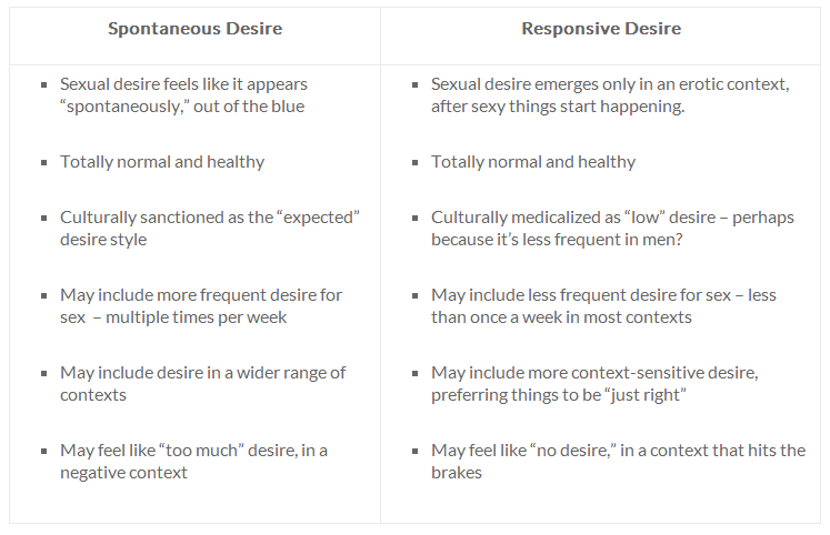 desire-chart-insert